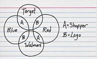 Target/Walmart Card from Indexed